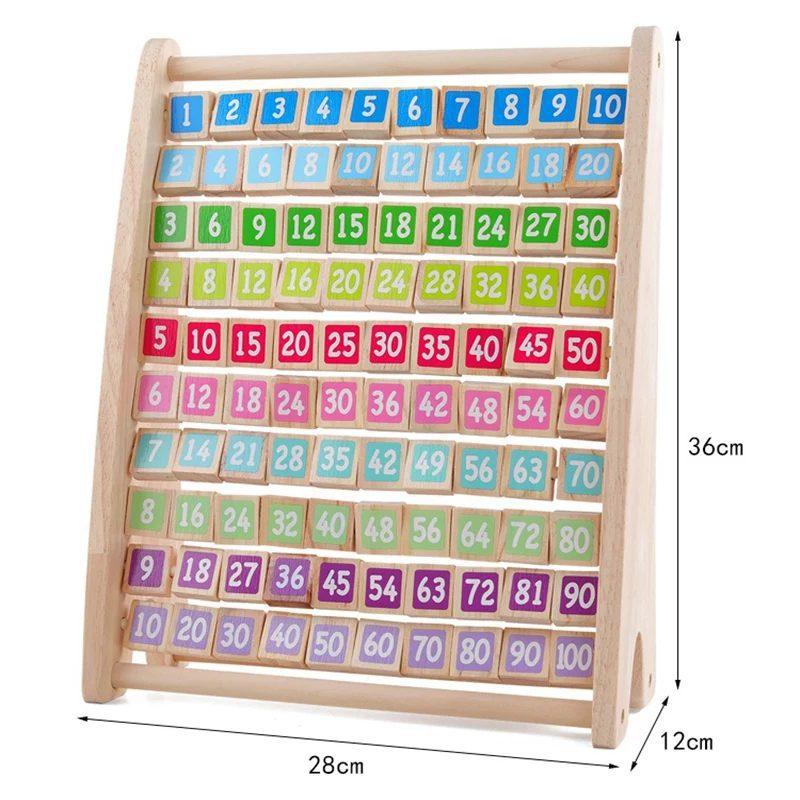 Multiplication Learning Frame-2